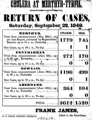 List of cholera cases in Merthyr Tydfil September 1849